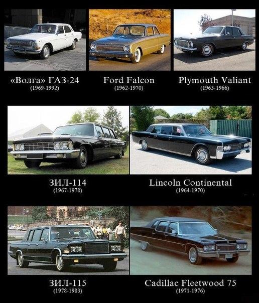 ЗИЛ Lincoln Cadillac