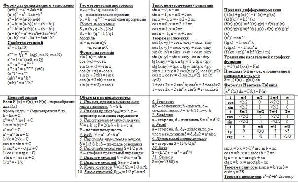 какие шпаргалки нужно сделать на гиа по математике