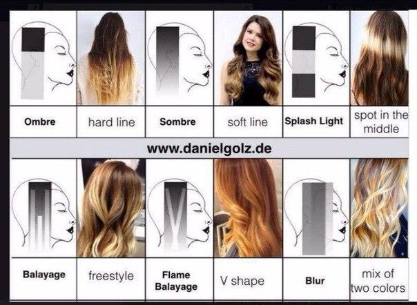 техники окрашивания волос схемы фото