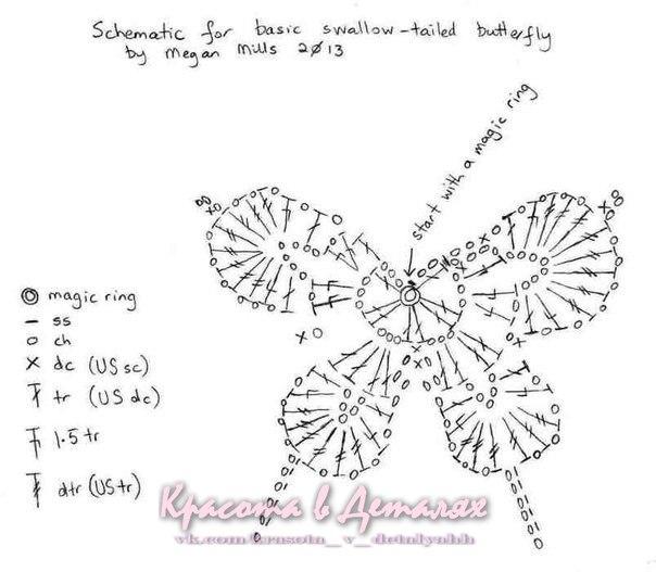 PATRON mariposas en crochet - Imagui