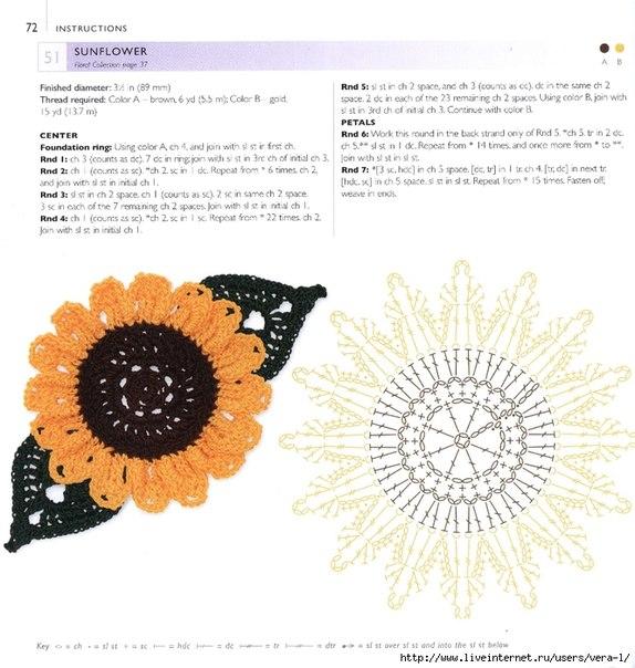 Цветы крючком (10 фото) - картинка