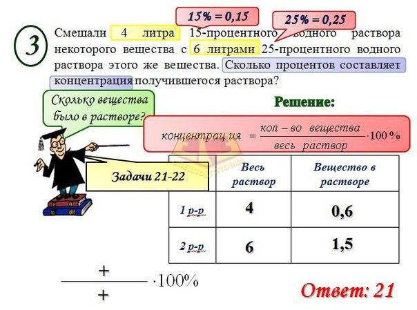 Задачи на смеси и сплавы с решением 8 класс математика