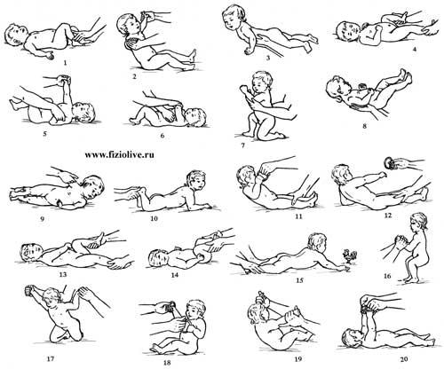 Что делать вначале лфк или массаж
