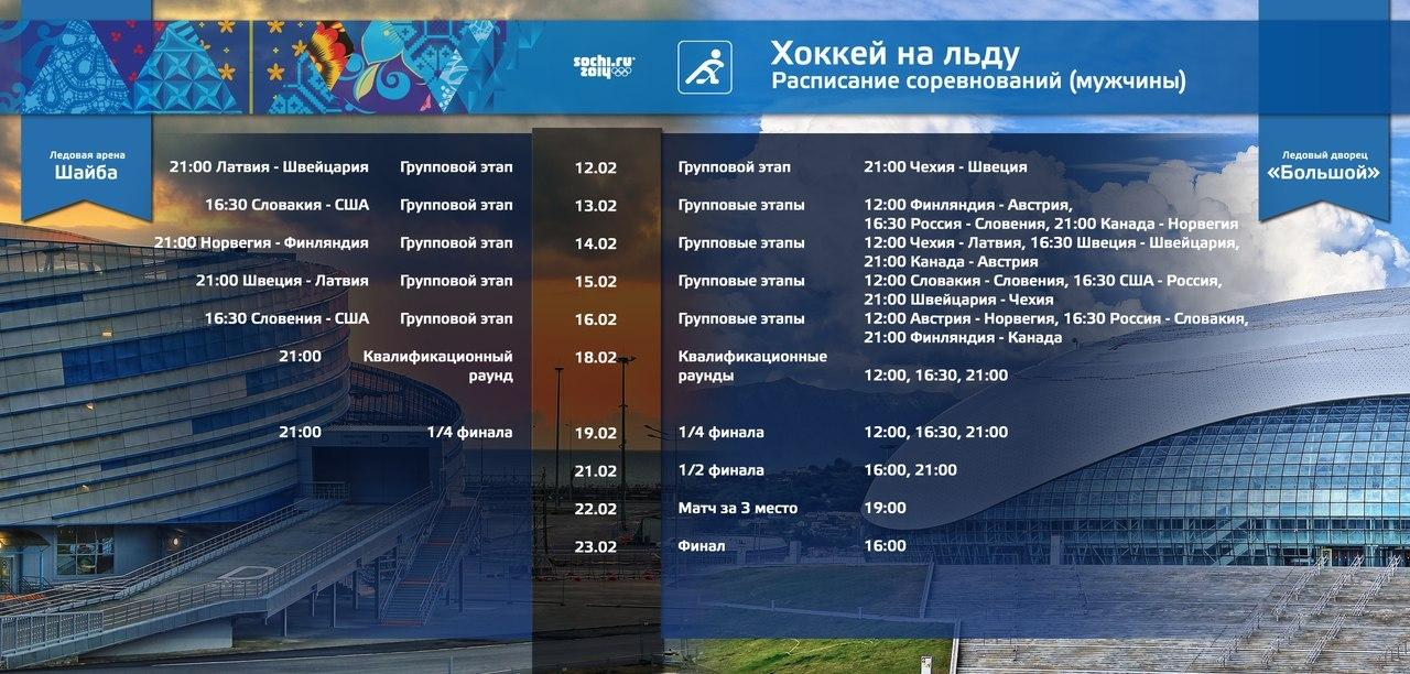 Расписание хоккейных матчей на 13 мая