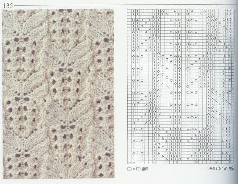 Программа для схем вязания  Вяжем с Лана Ви