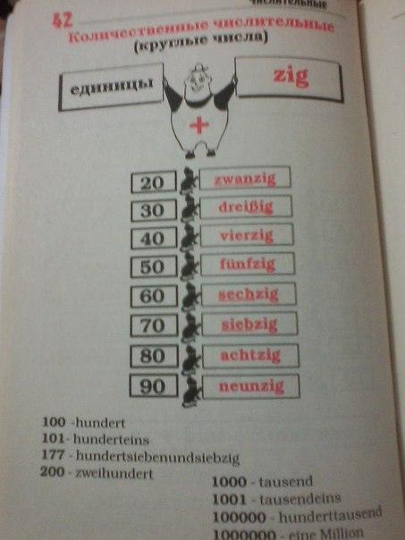 Файл Грамматика немецкого