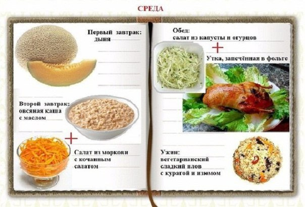 Диетические Блюда При Панкреатите Рецепты