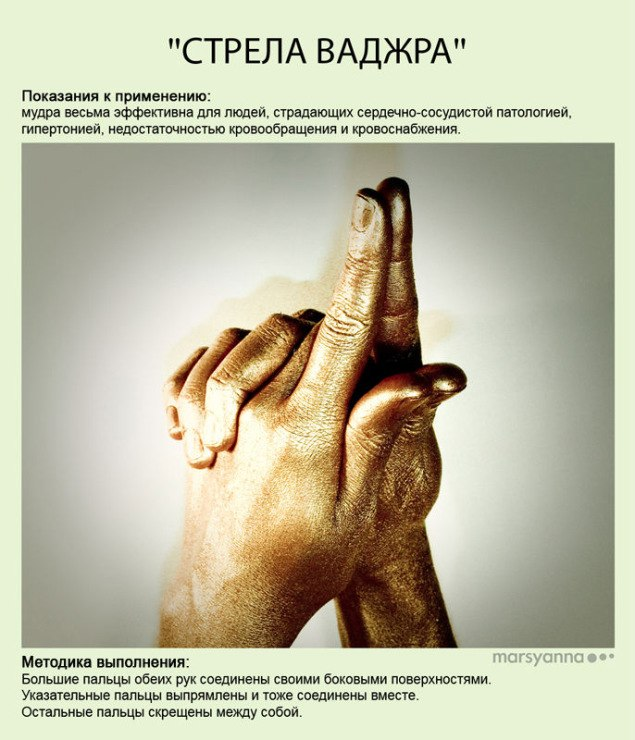 Мудры - йога для пальцев. фото с описанием 4HloTCg9bLQ