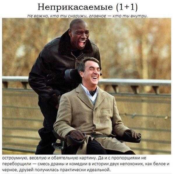 Фильмы Про Постапокалипсис Список Лучших