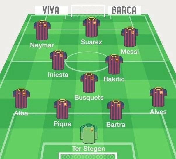 Игровая схема Барселоны и