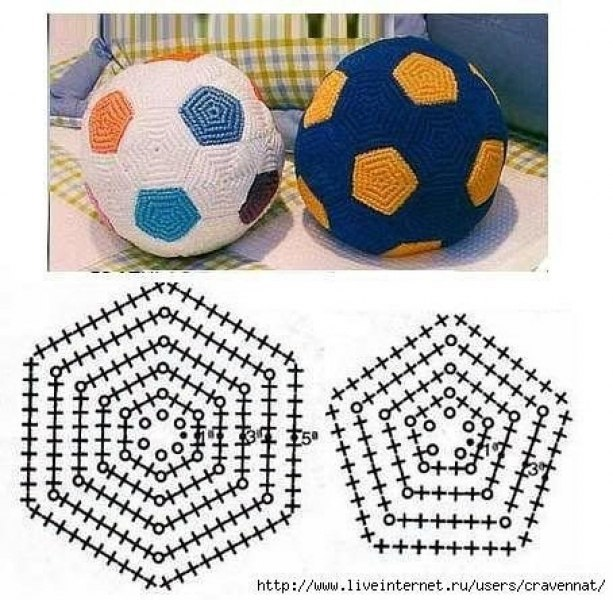 Мячики связанные крючком
