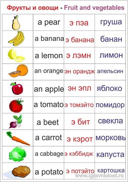 Транскрипция слова рисовать английский