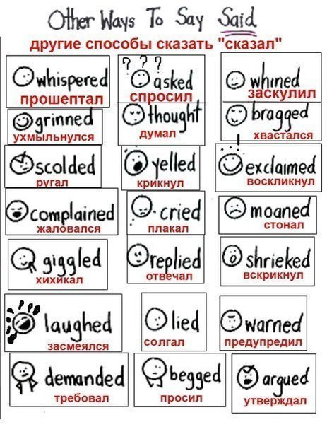 Other ways to say. Как сказать по-другому