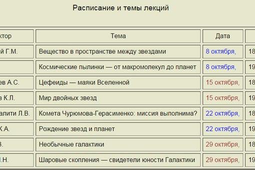 Университет - см. схему