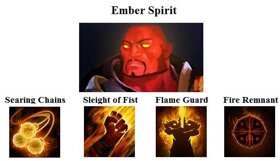 иконки способностей:
