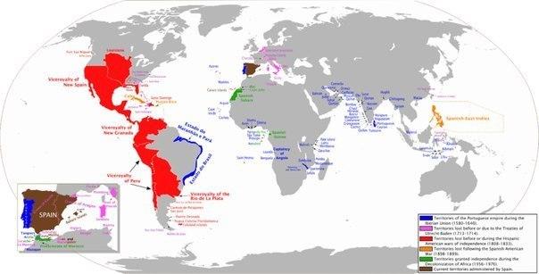 Испанская империя