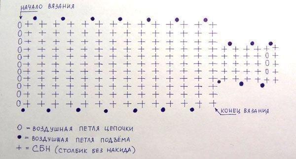 Чехлы схемы для кружки