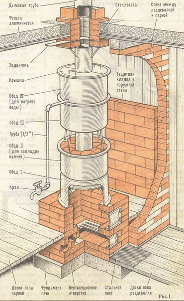The furnace for a bath from rims. #DIY_Идеи