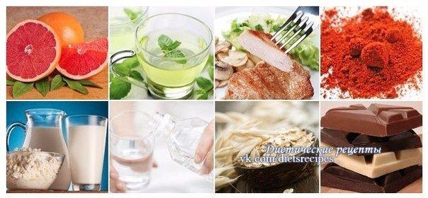 Эффективная диета: пить воду вместо еды, Вес и