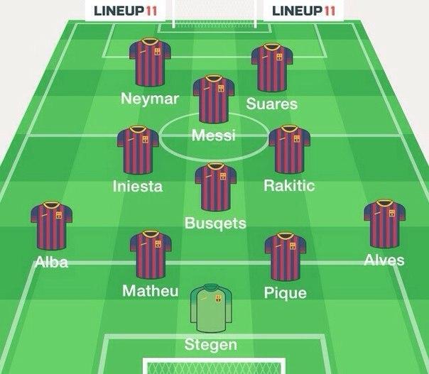 и схема Барселоны на сезон
