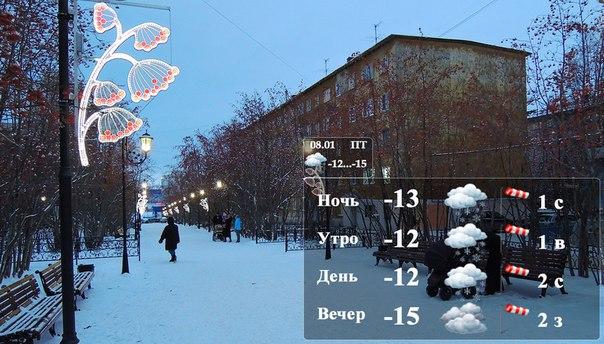 Прогноз погоды по Мурманской области на 8 января