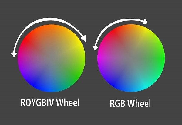 Многие цветовые схемы работают