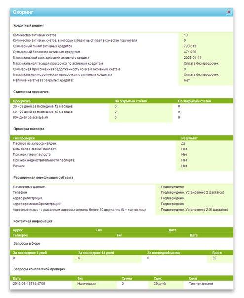 Узнай свою кредитную историю за 100 рублей.Новая услуга.«Кредитный