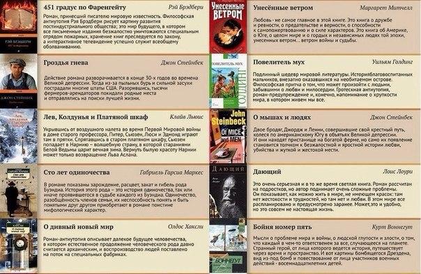 100 лучших книг (10 фото) - картинка
