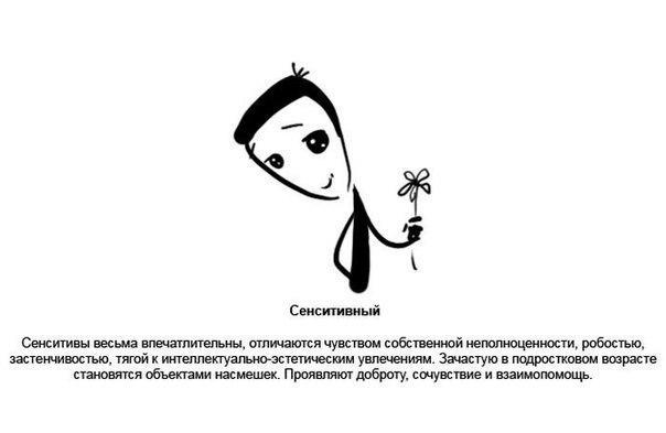Сенситивный тип