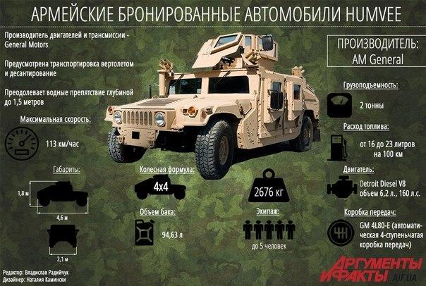 Обзоры оружия и средств защиты CLwzRLFpDiQ