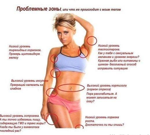 как лечить коксартроз тазобедренного сустава 3 степени народными средствами