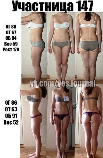 как за месяц похудеть в бедрах