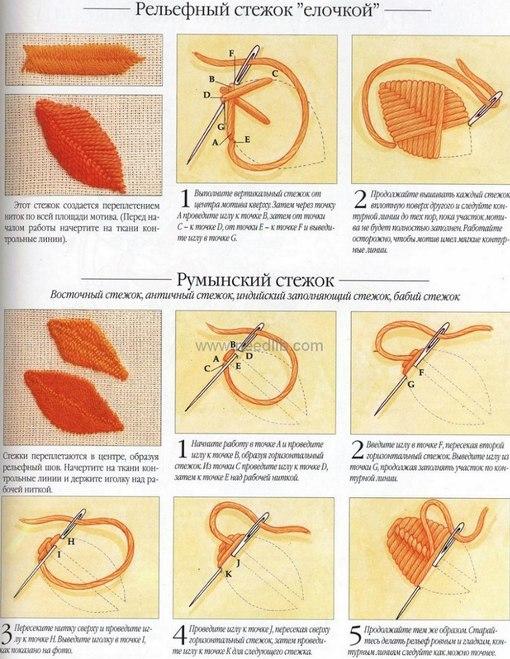 Схема вышивок.