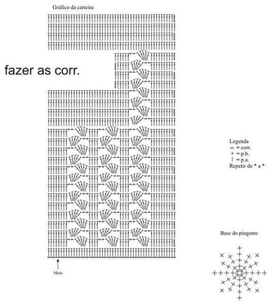 25 Moldes de Bolsos a Crochet con patrones gratis - Moda a Crochet ...