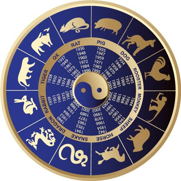 гороскоп и год: