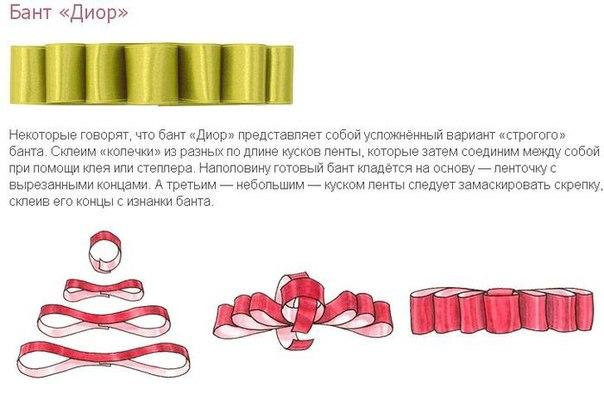 Как сделать бантик из ленты схемы