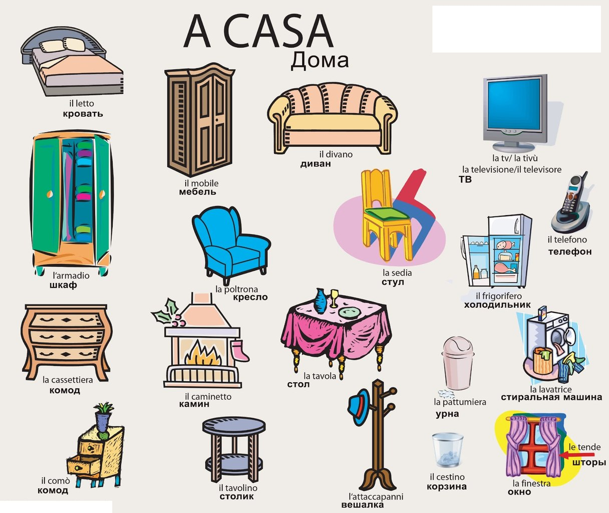 Выучит итальянский язык в домашних условиях