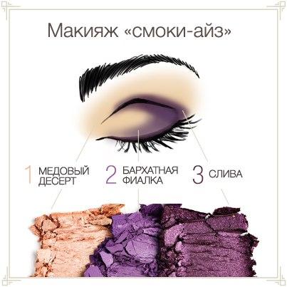 Как подобрать макияж по чертам лица