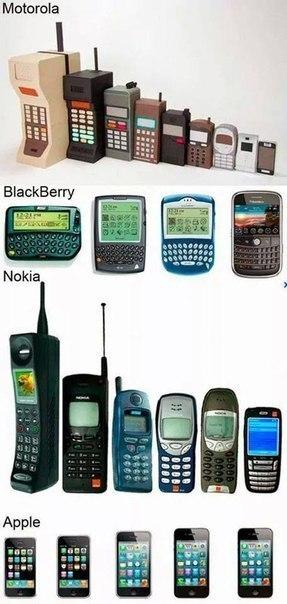 История телефонов в одной фотографии