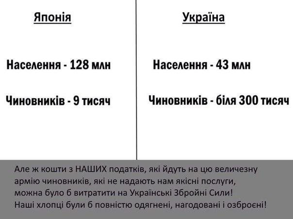 Под Администрацией Президента проходит митинг против действий правоохранителей на акции по блокаде Крыма - Цензор.НЕТ 8611