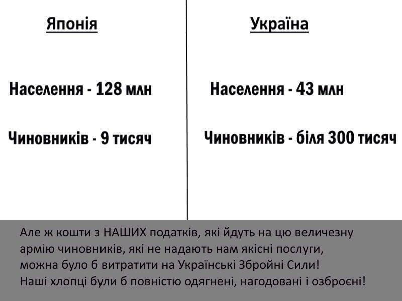 Яценюк сообщил о сокращении количества чиновников  в 2015 г. на 20% - Цензор.НЕТ 7869