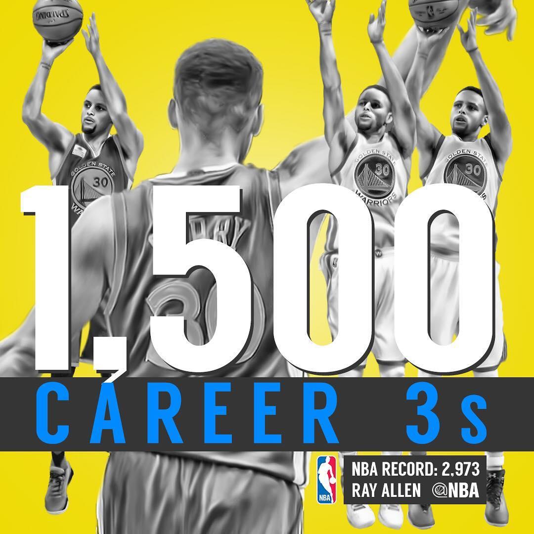 Стефен Карри 25-ый игрок в истории НБА, реализовавший 1,500+ трехочковых бросков.