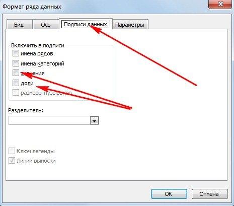 Как сделать круговую диаграмму в Excel 2003 ВКонтакте