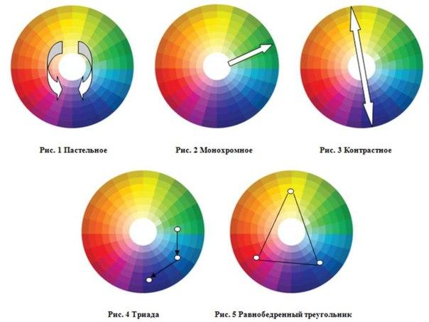 В работе с цветом и цветовым