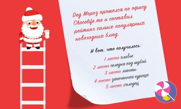 А что Вы решили готовить на Новый год? :)