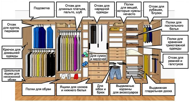 Для планирования гардероба