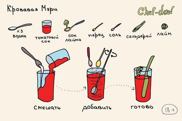 20 коктейлей в простых и крутых картинках: ↪ Сохраните себе и пользуйтесь на здоровье!
