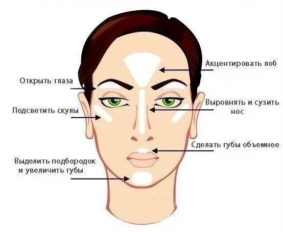 как наносить основу под макияж видео уроки