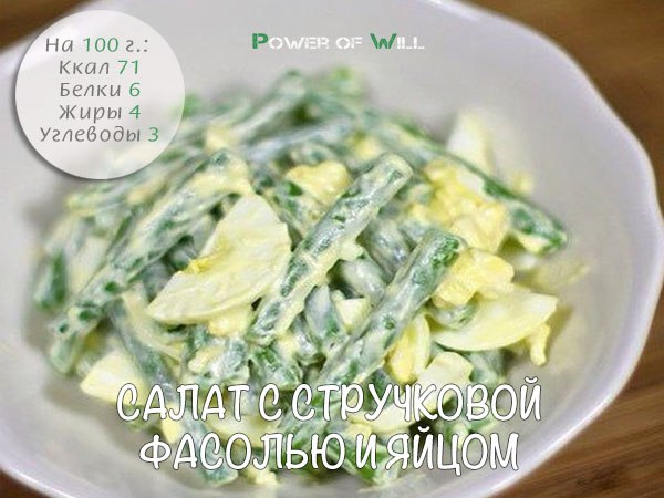 рецепты пп салатов с йогуртом