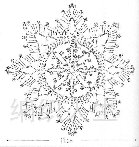 Patrones de navidad crochet ~ crochet tanakamadrin